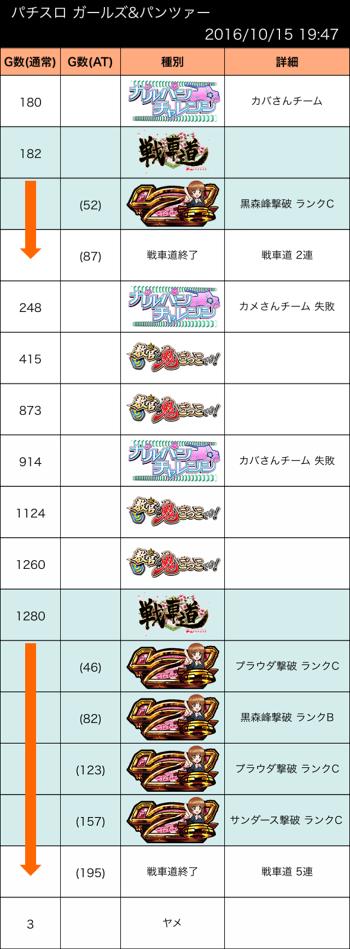 2016.1015.21