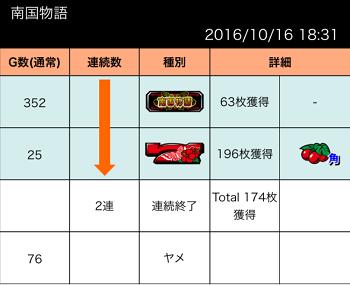 2016.1016.3