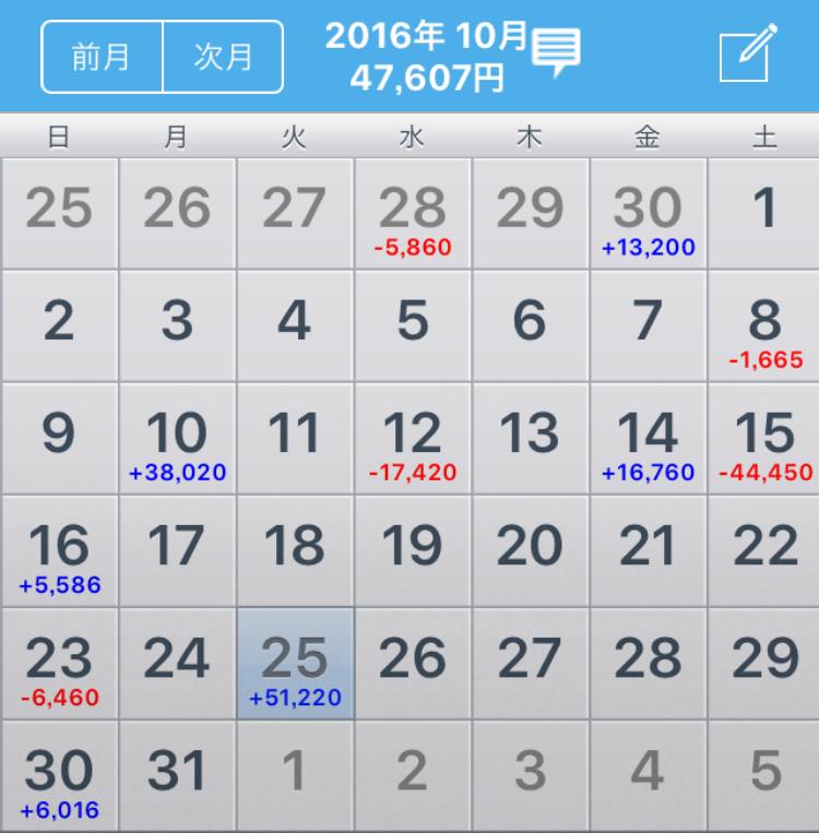 2016.10.まとめ1