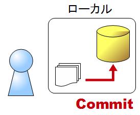 github_gitcommit.png