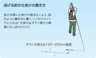 img-step3-02.jpg