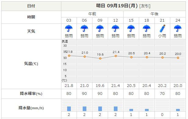 小松市_日本気象協会