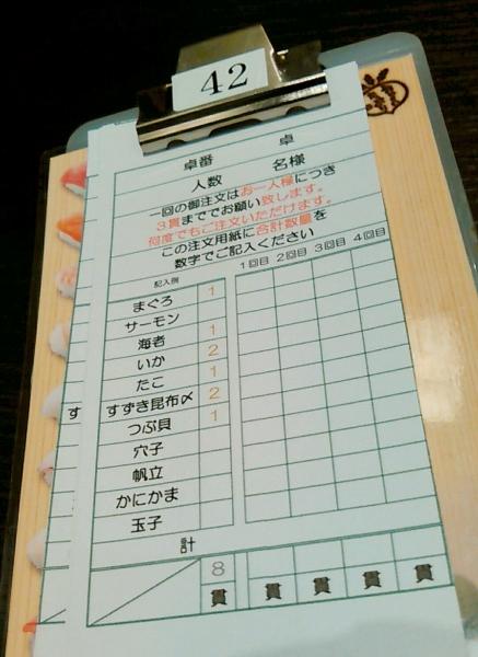 しゃぶ葉 伊丹大鹿店 (28)