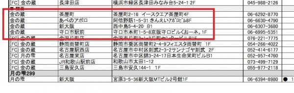 金の蔵 あべのアポロビル店 (16)