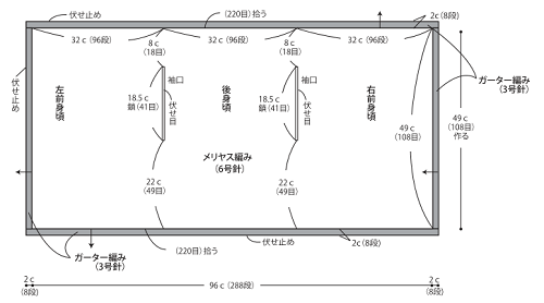 1402zakkaトゥールジレ編み図