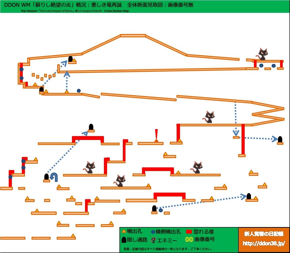 WM_Evil_Dragon_Rebirth_cross_section_map.jpg
