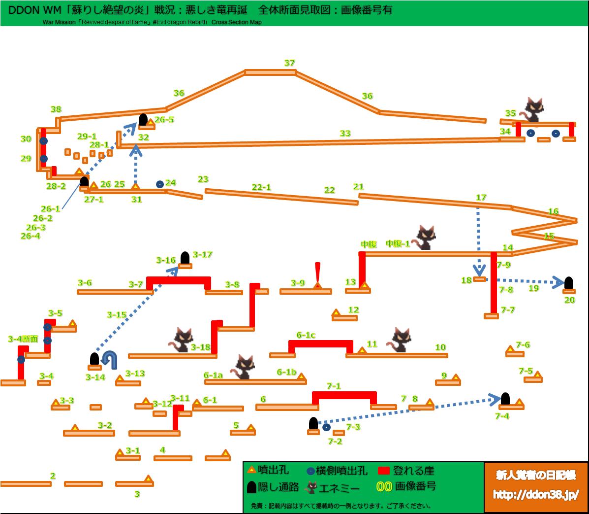 WM_Evil_Dragon_Rebirth_cross_section_map_PN2.png