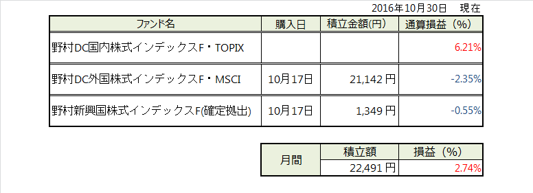 20161030DCM.png