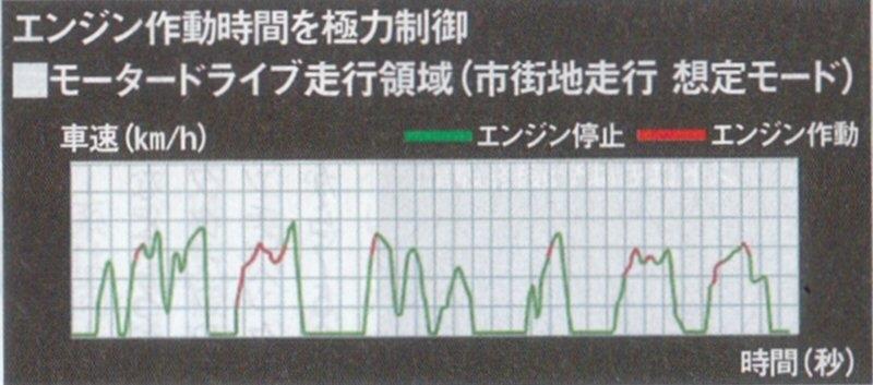 ノート e-power 03