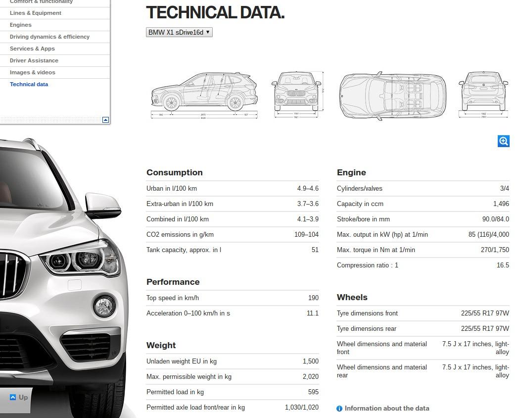 BMW X1 Technical data