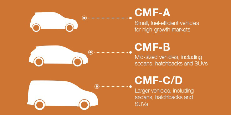 CMF_infographic_feature.jpg