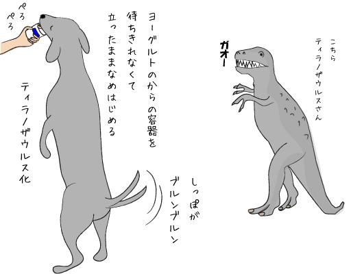 恐竜とラブラドール
