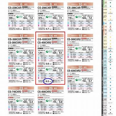 Panasonic Catalog Viewer-2