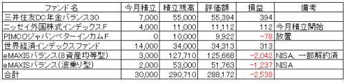 20161031投信積立