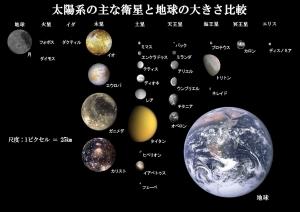 Moons_of_solar_system_v7_ja.jpg