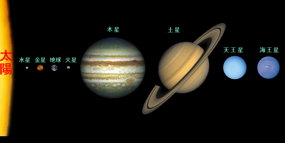 solar-system-11596_960_720_20161029124321a1f.png