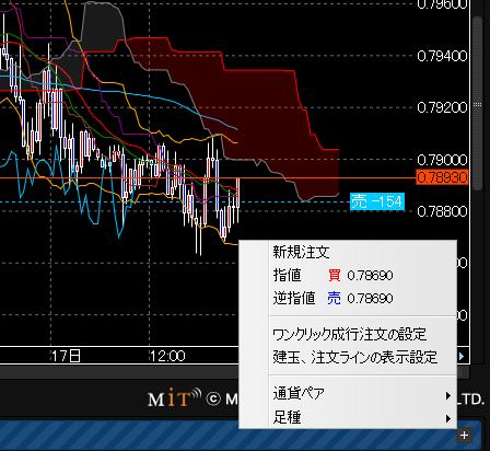 P chart5