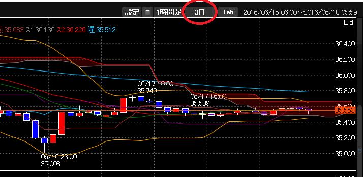 P chart10