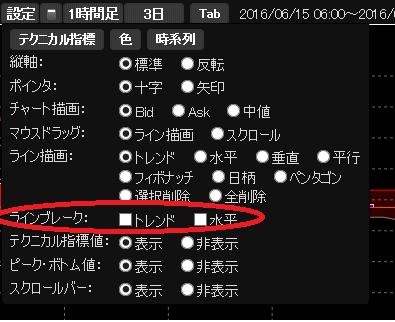 P chart11