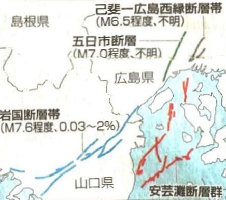 広島市周辺の活断層