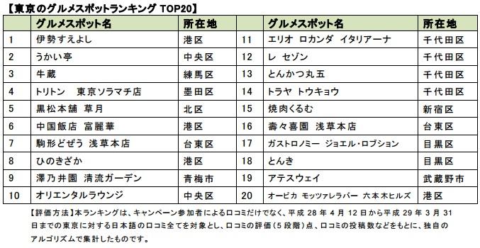 tokyo100.jpg