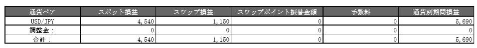 FXsoneki20181001.png