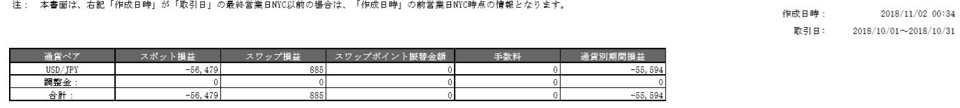 FXsoneki20181101.png