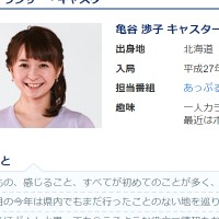 亀谷渉子アナ