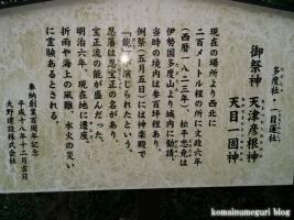 東照宮・諏訪神社(行田市本丸)25