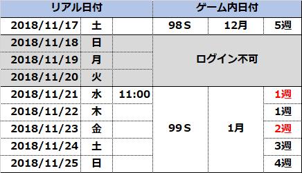 181110-2