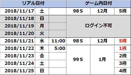 181110-3