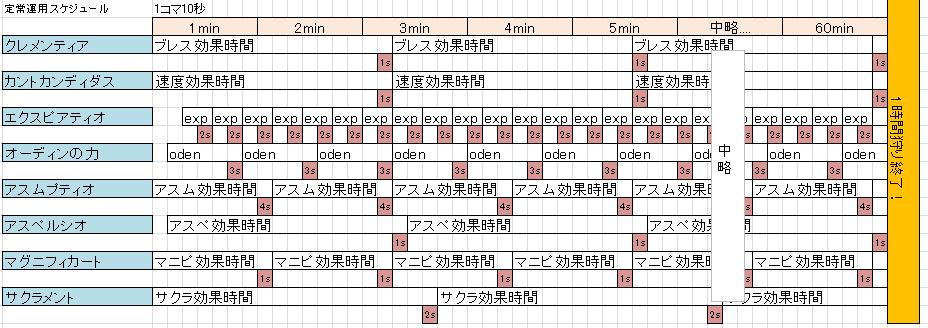 運用スケジュール1