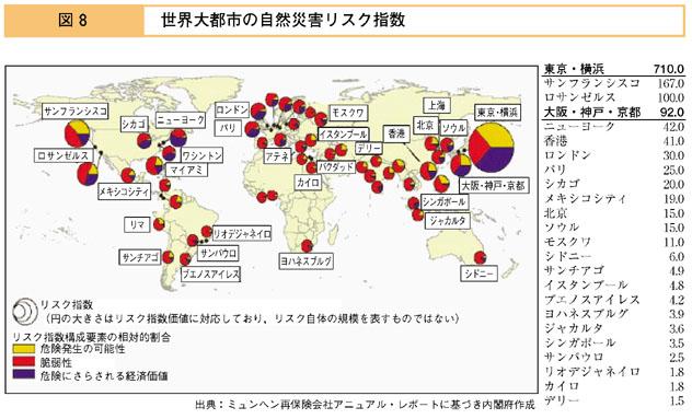 【地震地域係数】 数値の低かった「熊本や新潟」で大地震が発生…専門家「見直すべき」