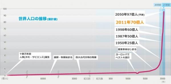 http://blog-imgs-95.fc2.com/o/k/a/okarutojishinyogen/livejupiter_1475742641_38501s.jpg