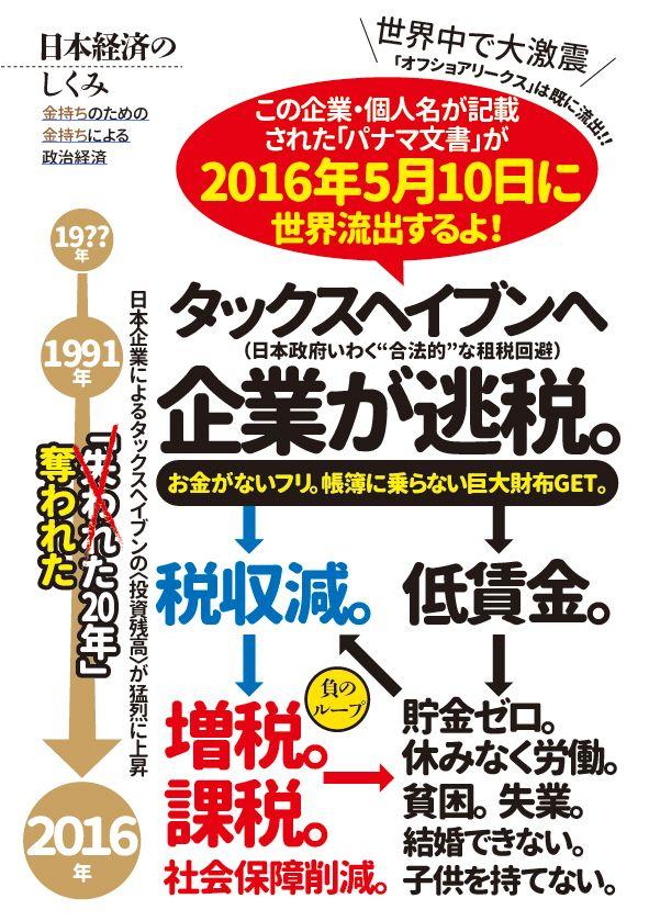 【支配者層】日本経済の仕組みがヤバすぎる...