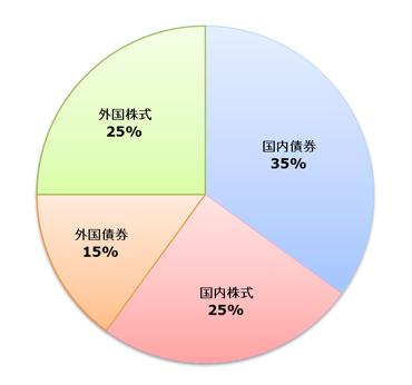 http://blog-imgs-95.fc2.com/o/k/a/okarutojishinyogen/news_1466844925_15903.jpg