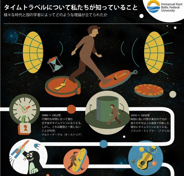 「ワームホールはタイムマシン、いや宇宙自体が...LHCでタイムマシンは作れる」等々…タイムトラベルについて各国学者たちの理論一覧