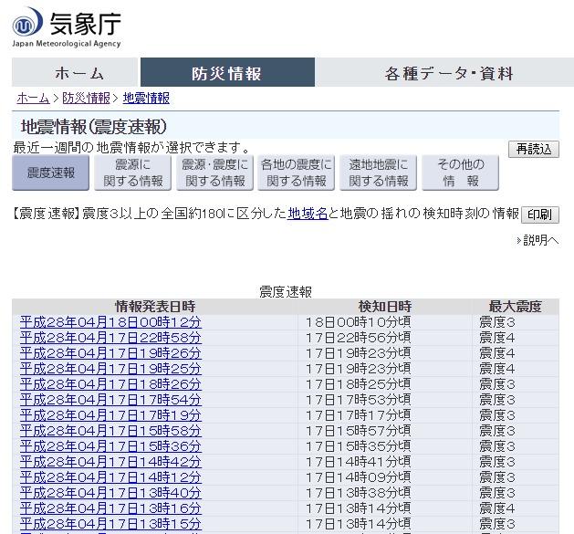 熊本での余震が減少傾向か?17日20時過ぎから地震の回数が減っている模様