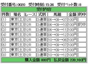 20181006東京12R的中23万馬