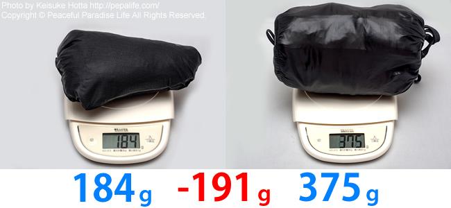 Patagonia Alpine Houdini Jacket と普通のレインジャケット重量比較