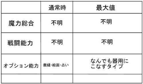 ばばちゃま表3.