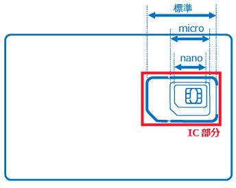 multi_sim_card.png