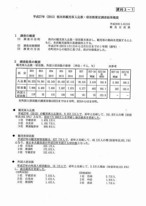 栃木県議会<第337回 通常会議>常任委員会!⑯