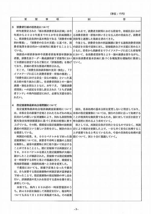 「民進党・無所属クラブ」年度中間期 政策推進・予算化要望 知事回答!④