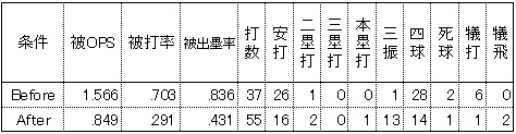 20160718DATA03.jpg