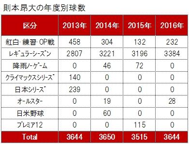 20161018DATA04.jpg