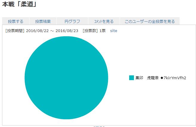 result_Judo.png