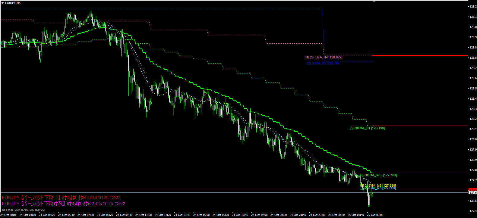 chart_EURJPY.png