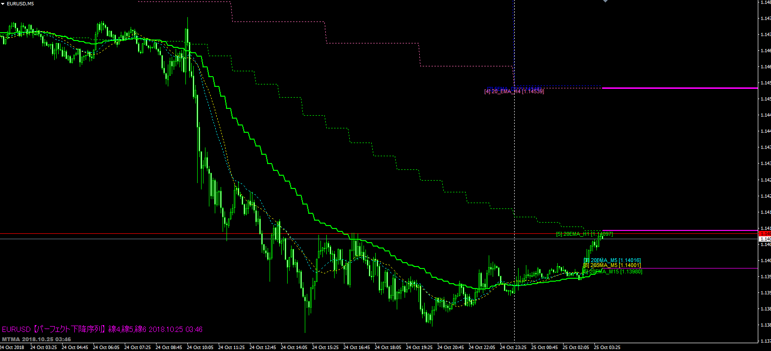 chart_EURUSD.png