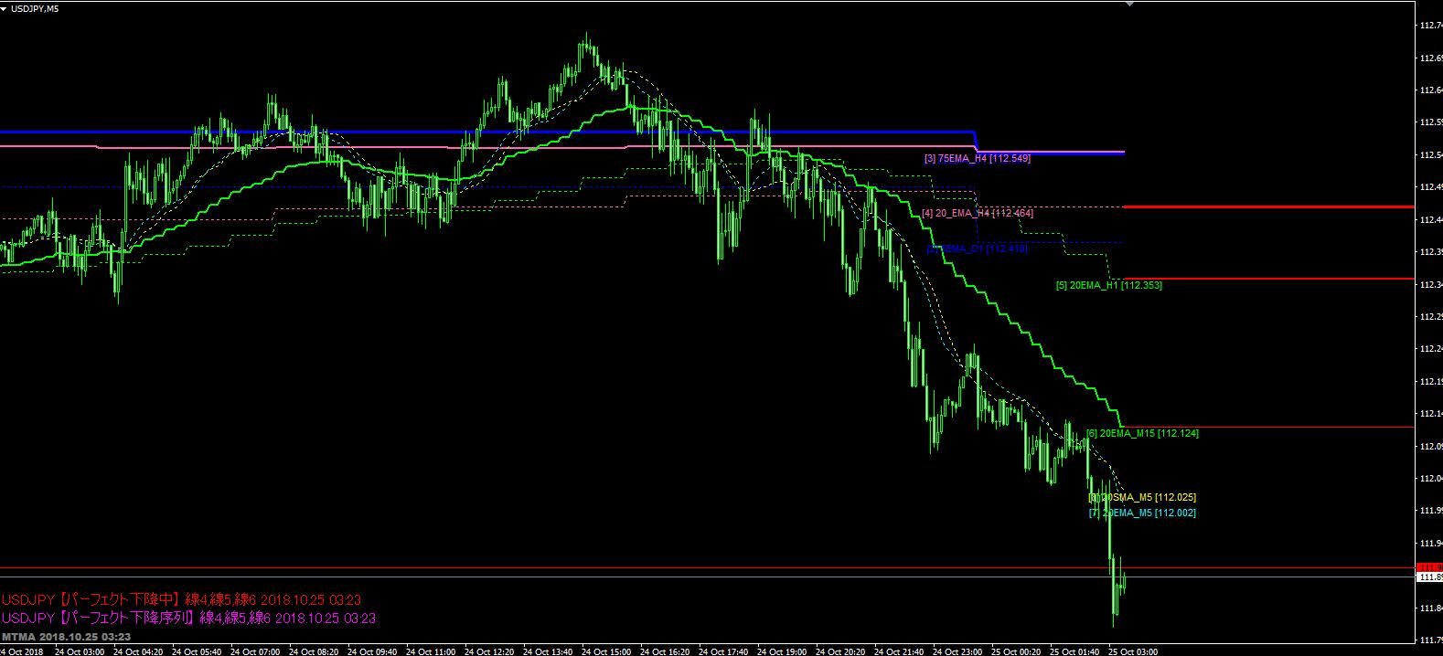 chart_USDJPY.png